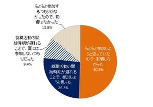 ISchousa2014_graph_1_thumb_300x210_2304