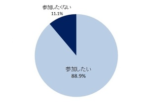 ISchousa2014_graph_3_thumb_300x210_2311